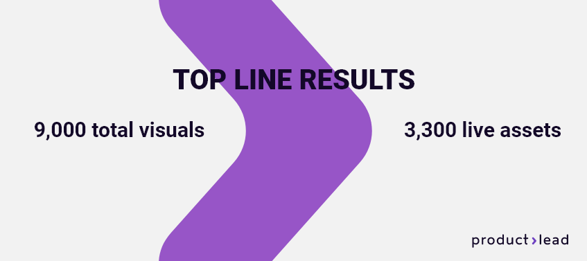 top line results from working with productlead
